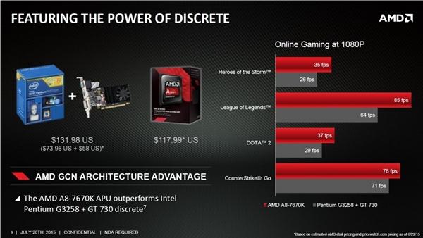 (Image source: AMD via TweakTown)
