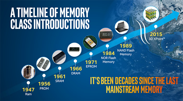 Intel and Micron say 3D XPoint is the first new class of memory in over 25 years. (Image source: Intel, Micron).