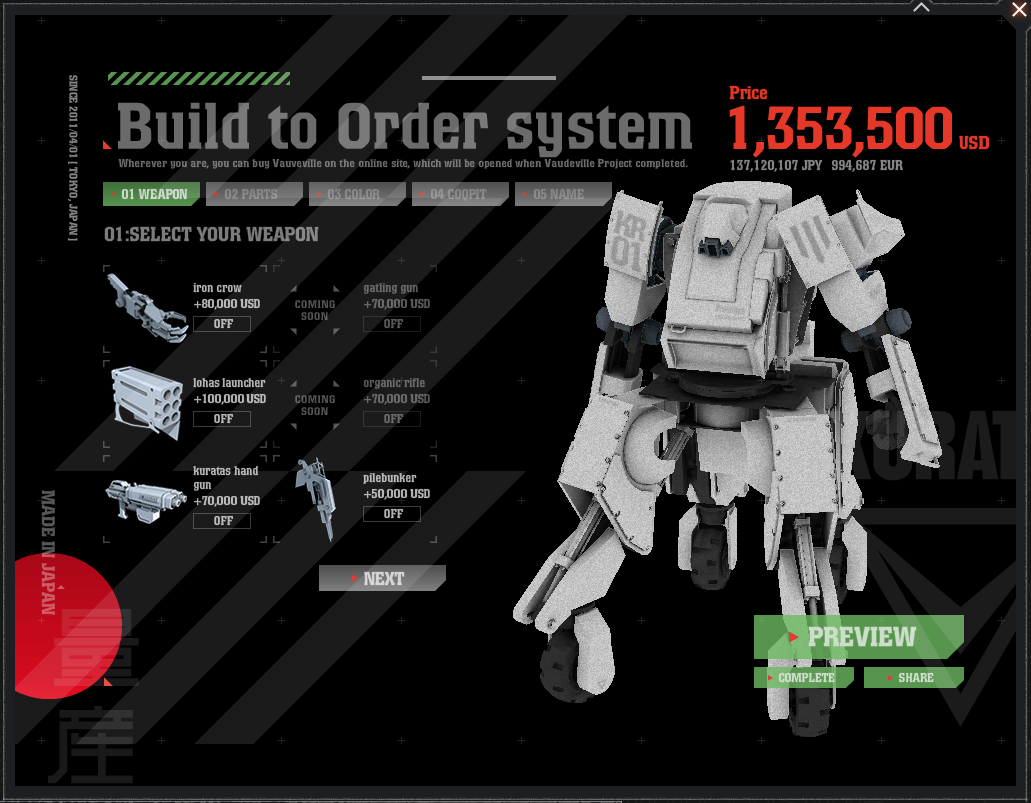 Apparently, customizing your own Kuratas is easier than getting US$1.35 million.