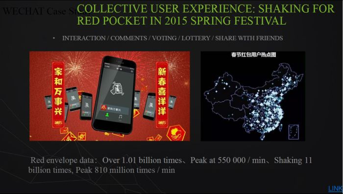 "The ""Hong Bao"" Shake was WeChat's way of collecting data in a short amount of time."