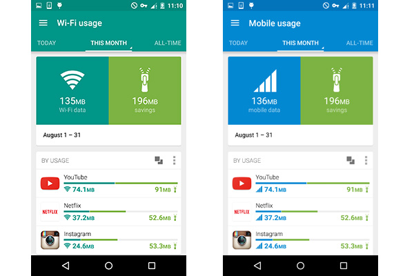 See how much data each app is using at one glance.
