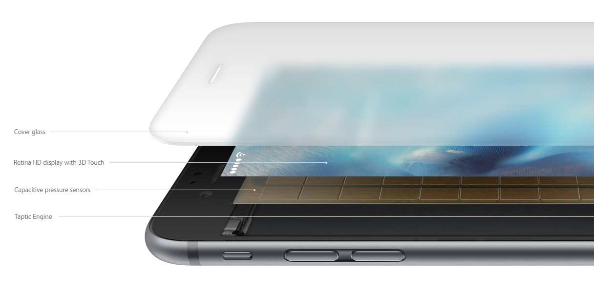How Apple implements 3D Touch on the display of the iPhone 6s and 6s Plus.