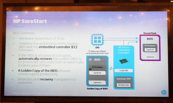 HP SureStart, one of the new security features that is embedded with the company's new printers.
