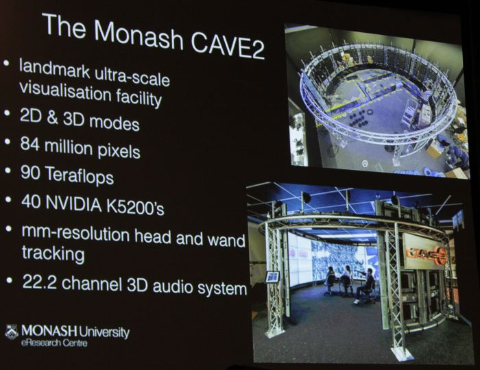 This is what the CAVE2 facility is comprised of.