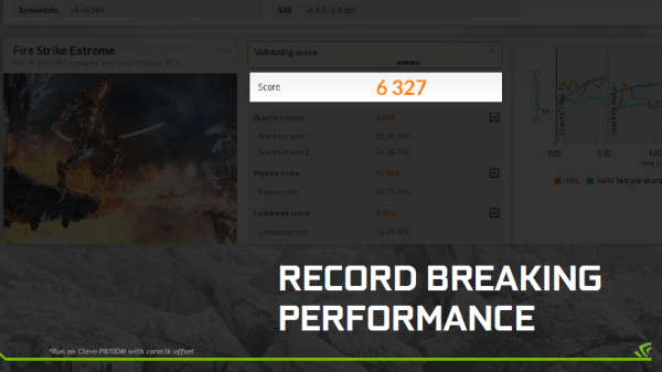 As a result of all that, you get desktop-like results on Futuremark's 3DMark Fire Strike Extreme benchmark as well. <br> Image source: NVIDIA