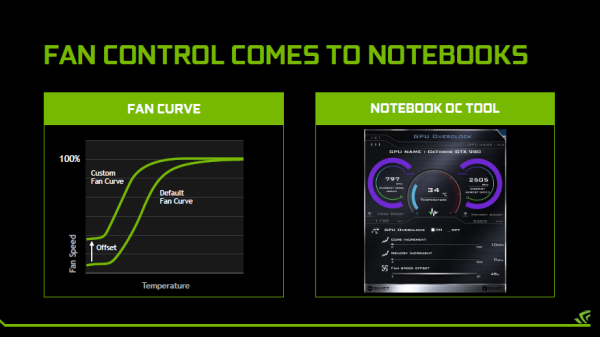To offset that, you'll also get tools to take control of the cooling, <br> Image source: NVIDIA