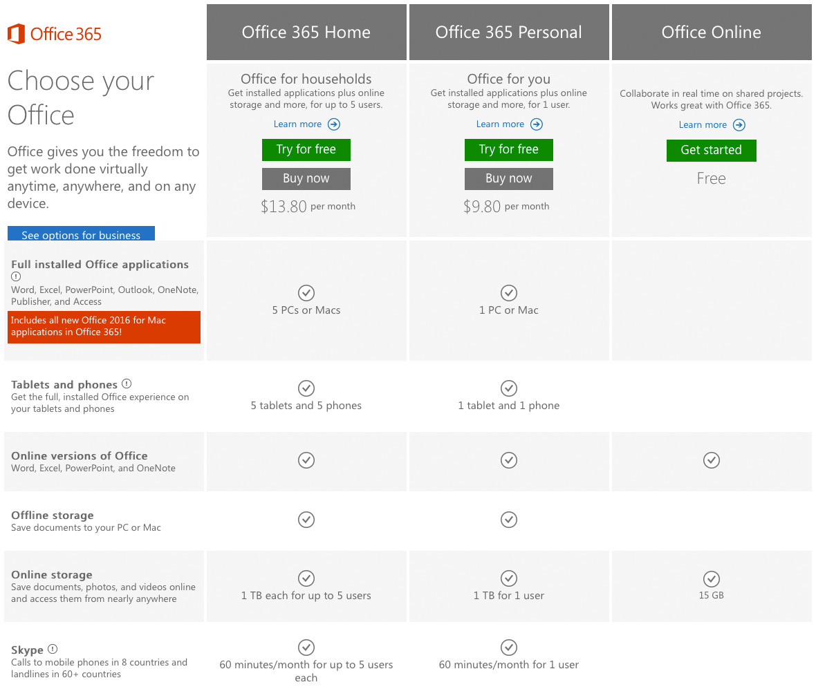 office 365 home 30 dagar gratis