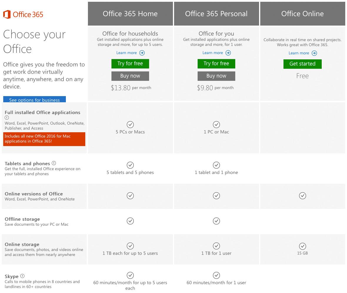 The Microsoft Office FAQ - 2016 Edition - HardwareZone.com.sg