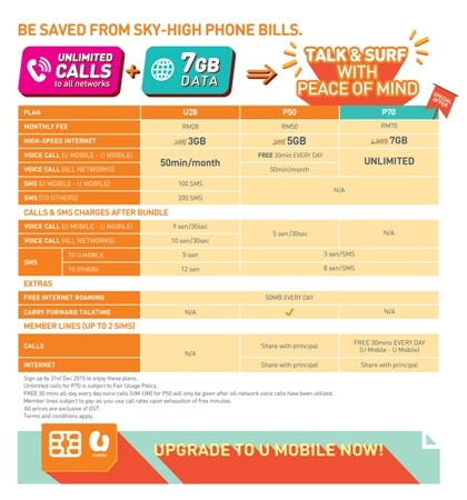 U Mobile's HERO Postpaid P70 plan gives you unlimited calls to all
