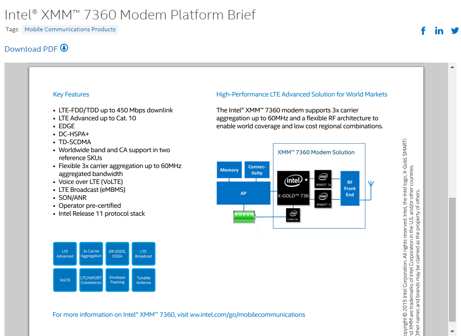 Features of the Intel XMM 7360 Modem chip that will make its way to the 2016 iPhones.