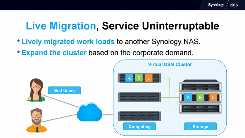 Workloads can be migrated to another NAS server without any disruption. (Image Source: Synology)