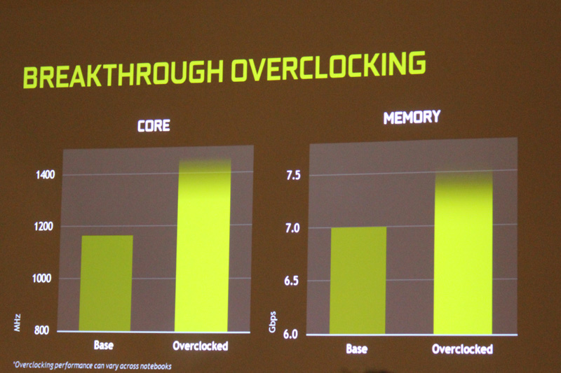 While we didn't get to see real-time demonstrations of the overclocking, NVIDIA did show us this chart of the projected improvements when the NVIDIA GeForce GTX 980 is overclocked on the notebook.