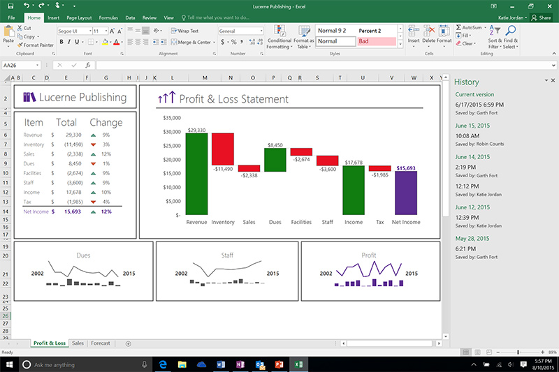 Microsoft office 2016 with focus on collaboration and for Bureau word origin