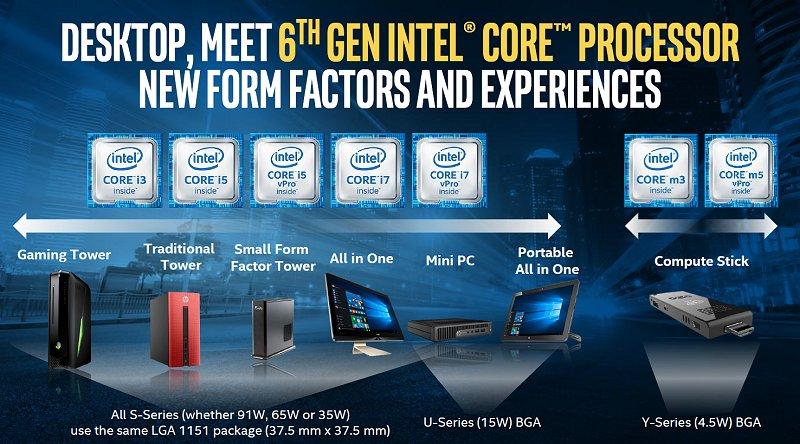 The Intel Skylake processor classes that will serve the desktop range of systems.