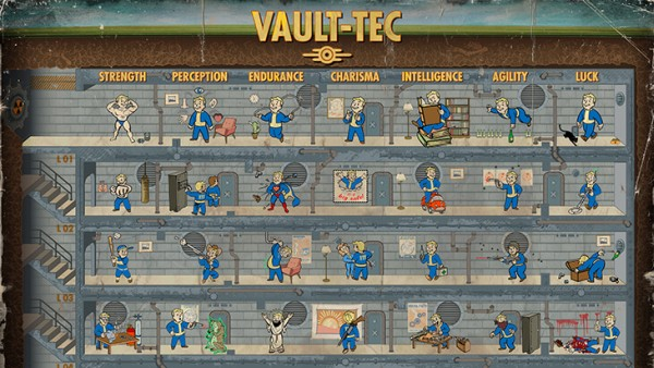 Make sure your PC is S.P.E.C.I.A.L enough to take on the wasteland. <br> Image source: Bethesda.