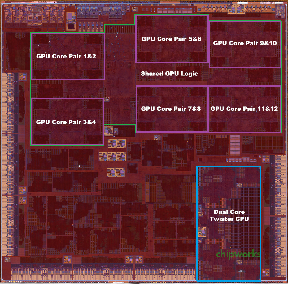Annotated version of the A9X teardown. Image credit: AnandTech, via Chipworks.
