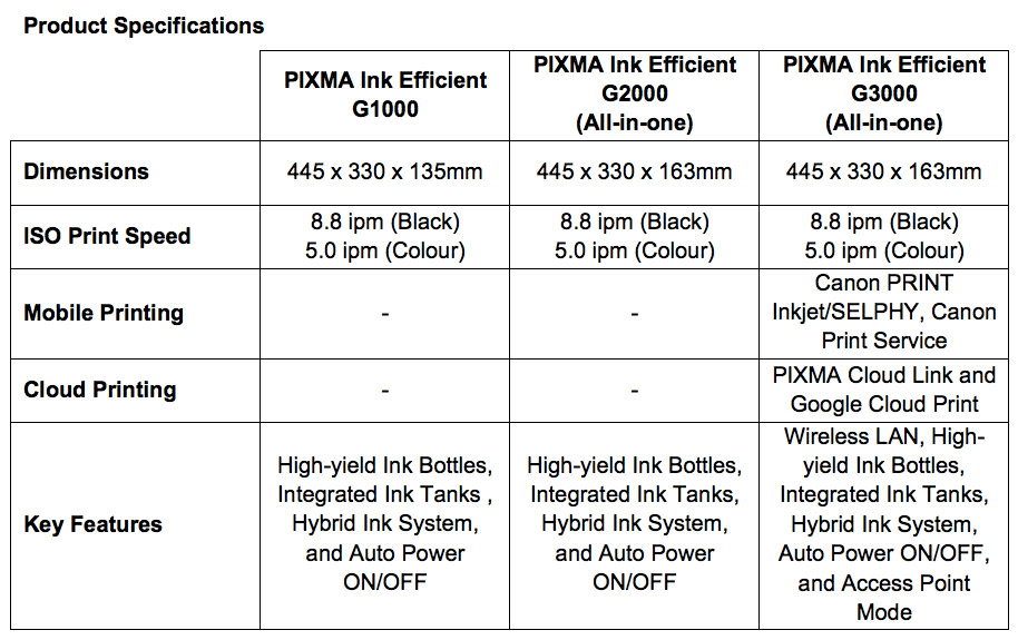 The Pixma Ink Efficient G1000, G2000 and G3000 are Canon's