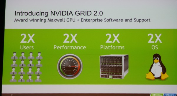 The GRID 2.0 now supports double the original number of users, twice the graphics performance, has double the number workstations, and now supports twice as many operating systems.