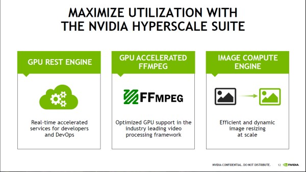 NVIDIA's new Hyperscale Suite is meant to help companies to take full advantage of their new GPU accelerators.