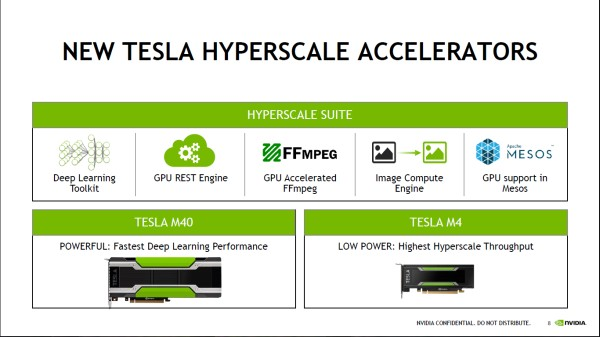 NVIDIA's new Hyperscale Accelerators now include support for Apache Mesos, an open-source cluster manager.