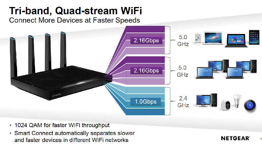 Monster AC5300 wireless routers face-off: ASUS RT-AC5300 vs  Netgear