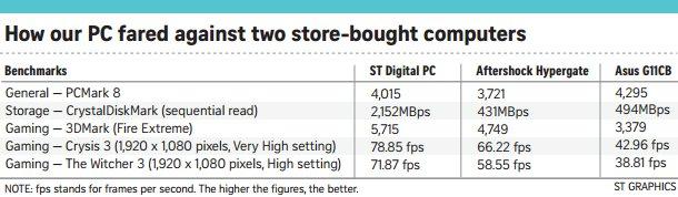Sim Lim Download Hardwarezone Square