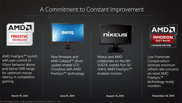 FreeSync has received a series of incremental updates over the past year. (Image Source: AMD)
