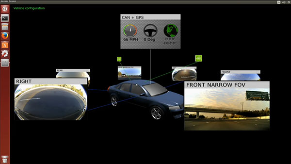 NVIDIA DriveWorks