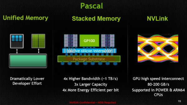 NVIDIA's Pascal GPU architecture may come in two different memory formats: One with HBM2, and one with GDDR5X. <br> Image source: WCCFTech.