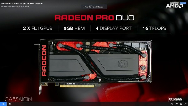 AMD's R9 Fury X2 is now officially known as the Radeon Pro Duo. The card will have as much 16 TFLOPS of Compute Performance, which is far more than the original 12 TFLOPS that AMD had said it would be able to do.