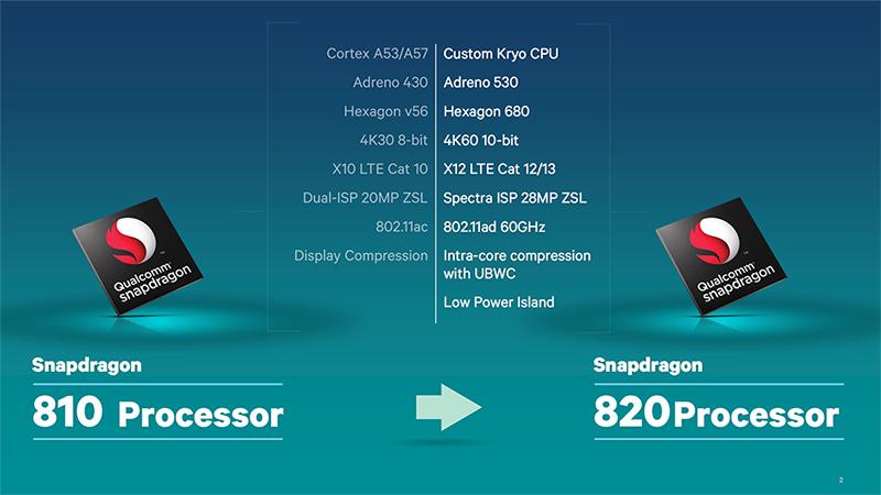 Snapdragon 820 components