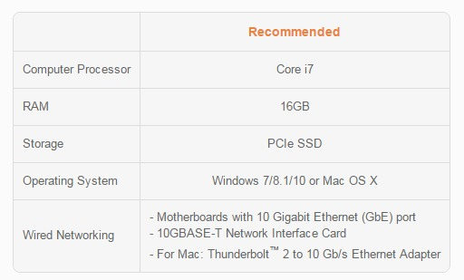 Recommended system requirements according to M1.