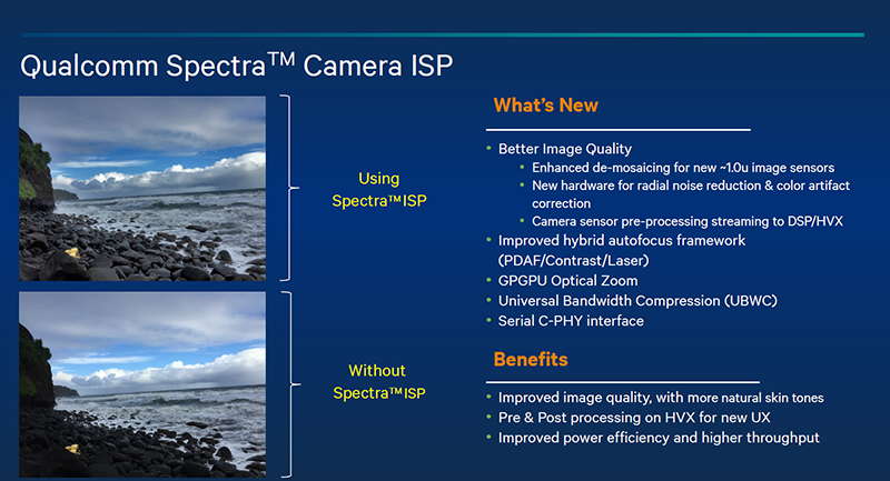 One of the strengths of the Spectra ISP is the ability to preserve the dynamic range of a scene. (Image Source: Qualcomm)