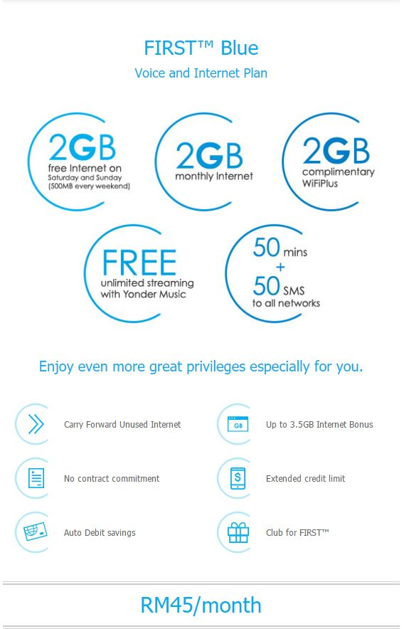 For RM45 per month, Celcom is offering 2GB of Internet quota.