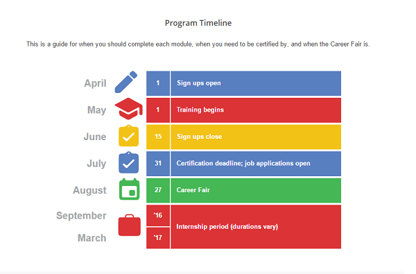Learn how you can increase your employability with Google ...