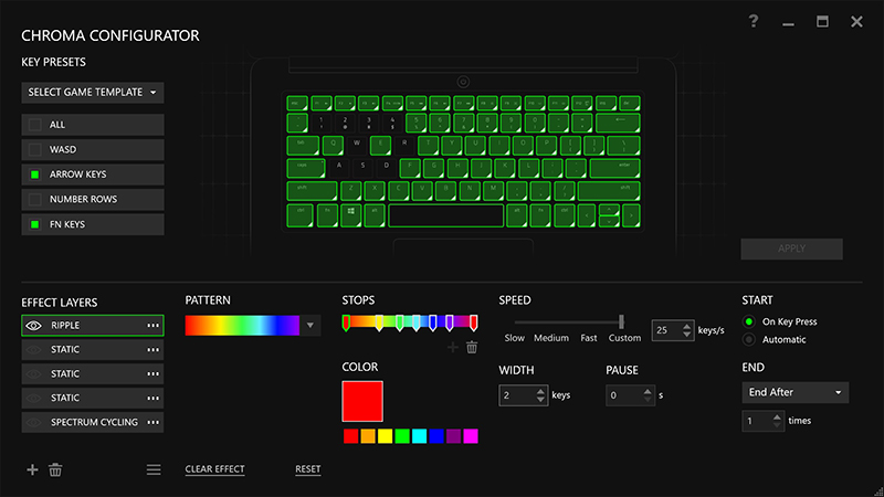 Chroma keyboard: Chroma configurator, per-key LED illumination, and