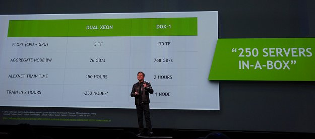 NVIDIA's equation: 1 x DGX-1 = 250 traditional server boxes.