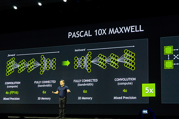 NVIDIA's consumer Pascal graphics cards may not use HBM2 after all.