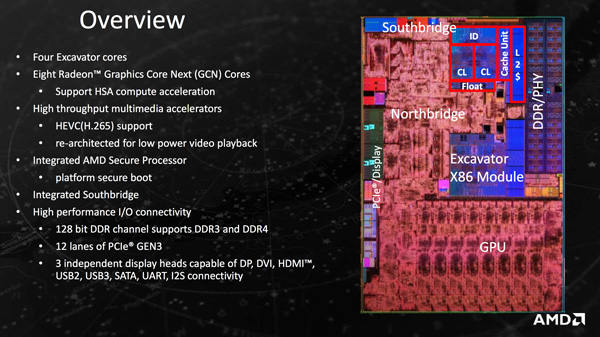 "The latest AMD 7th generation AMD APU processor, codenamed ""Bristol Ridge"" and ""Stoney Ridge"""