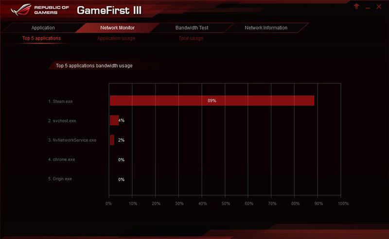 Software and customization options : Preview: The ASUS ROG