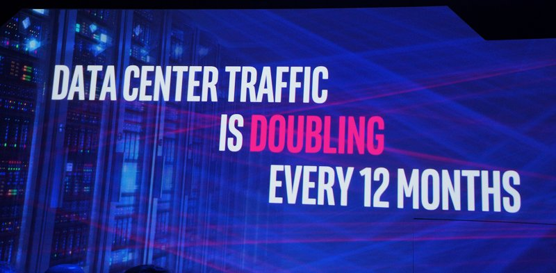 With increasing data transaction, processing and storage needs, the data center traffic is on the rise steeply and the fiber optics that is required for the I/O make up a significant cost of running data centers.
