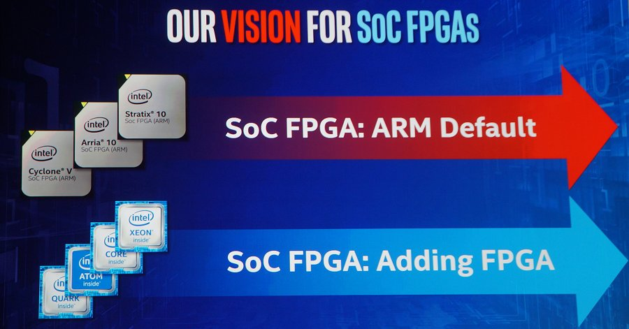 Intel and Altera: FPGAs are here to stay and why it's