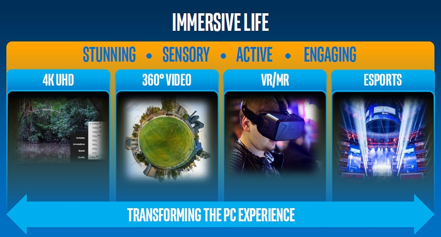 Intel's 7th Generation Core (Kaby Lake) is primed to bring about these experiences.
