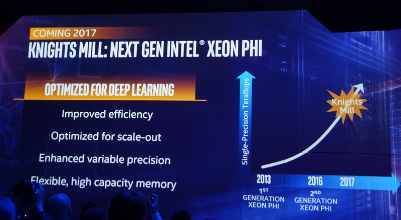 For even higher efficiency training of A.I. and deep learning, Intel has announced their next-gen hardware – the third generation Xeon Phi, Knights Mill.
