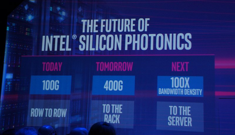 Silicon Photonics combines the integrated circuit and the semiconductor laser so that data can be sent and received through light to enable further reach and higher throughput. There's even a roadmap shared for even greater expectations of this technology in the near future.