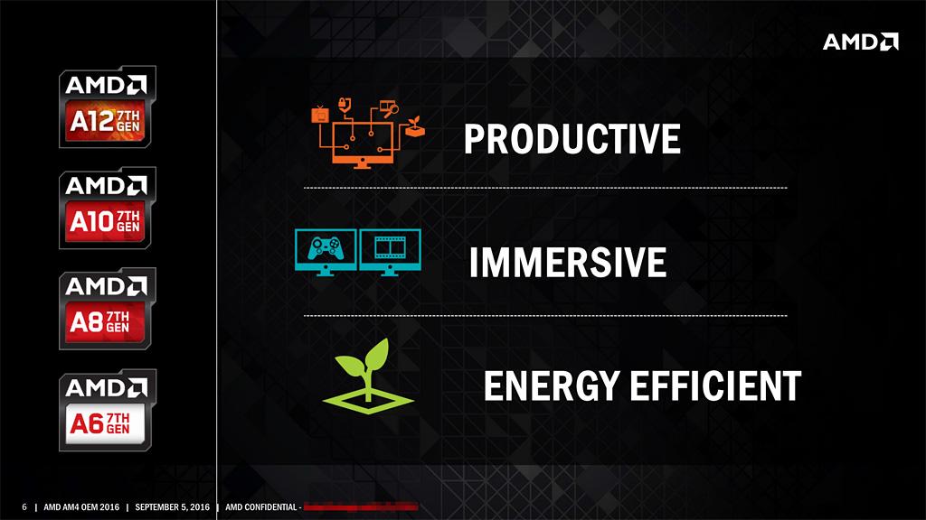 (Image source: AMD via WCCFTech)