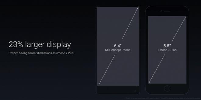 iphone 10 screen size vs iphone 7 plus