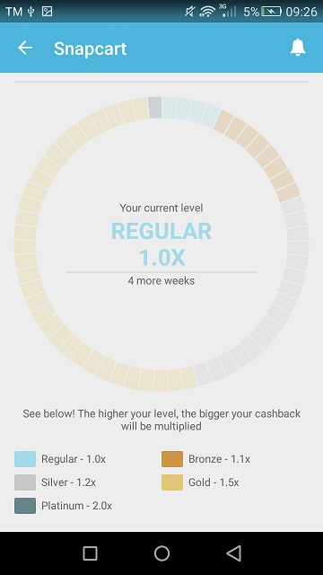 Snapcart: Snap receipts, get cashbacks - HardwareZone com ph