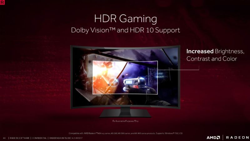 HDR Gaming is now available with the new Crimson ReLive drivers.