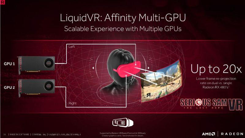 VR aficionados can now take advantage of the Multi-GPU technology with LiquidVR.